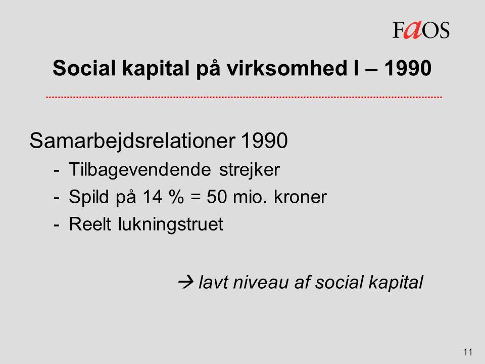 Social kapital på virksomhed I – 1990