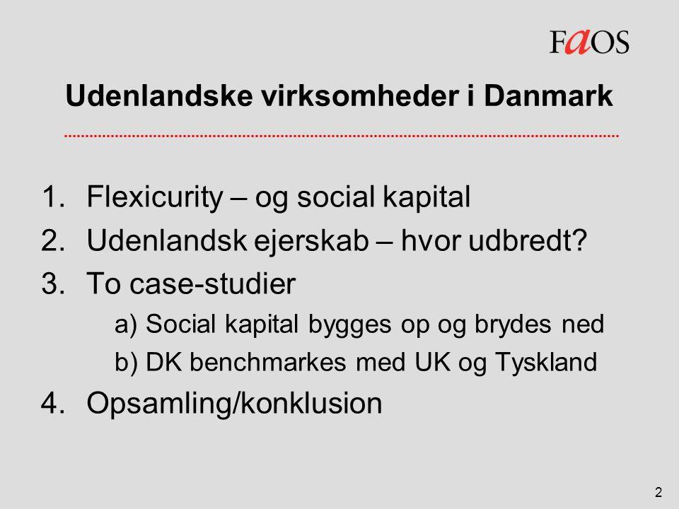 Udenlandske virksomheder i Danmark