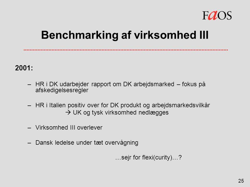 Benchmarking af virksomhed III