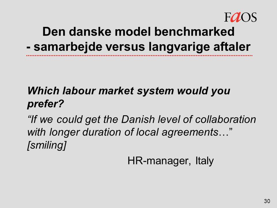 Den danske model benchmarked - samarbejde versus langvarige aftaler