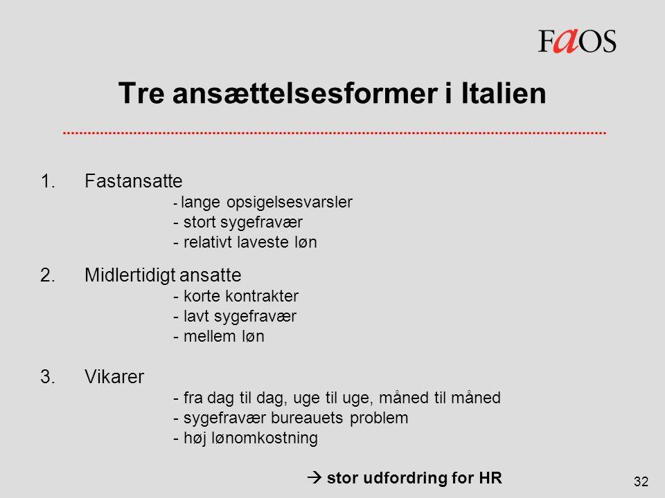 Tre ansættelsesformer i Italien