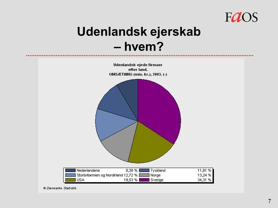 Udenlandsk ejerskab – hvem