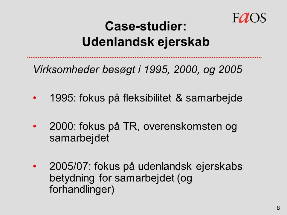 Case-studier: Udenlandsk ejerskab