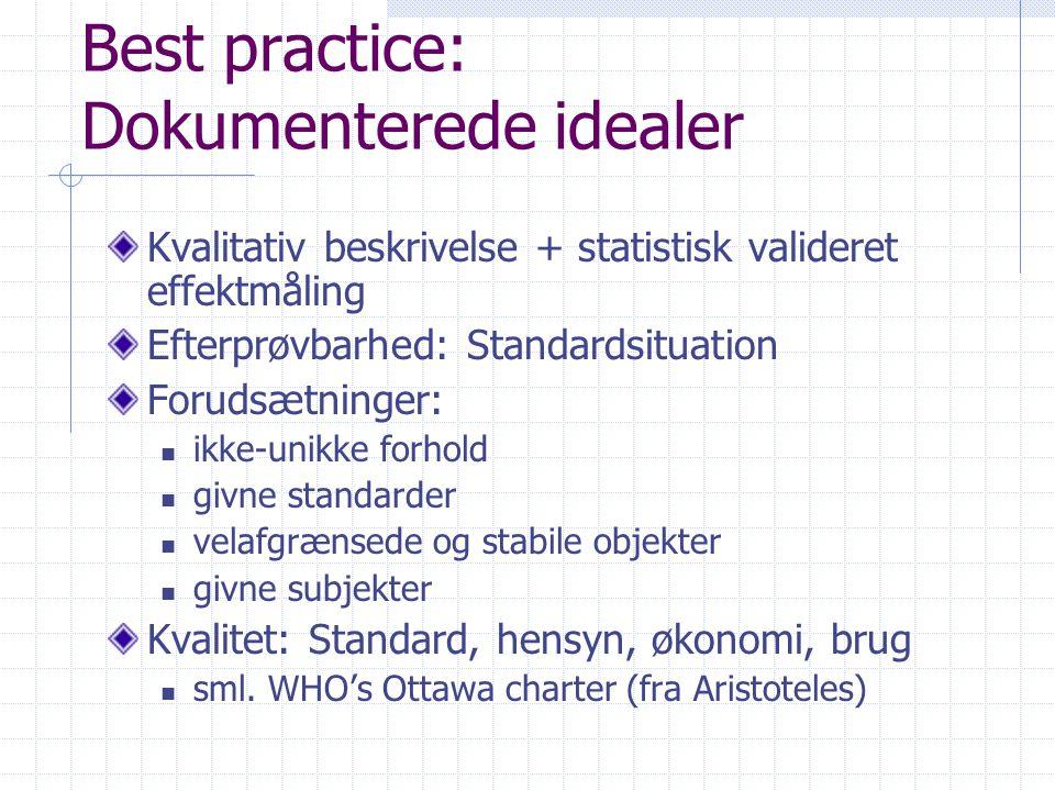 Best practice: Dokumenterede idealer
