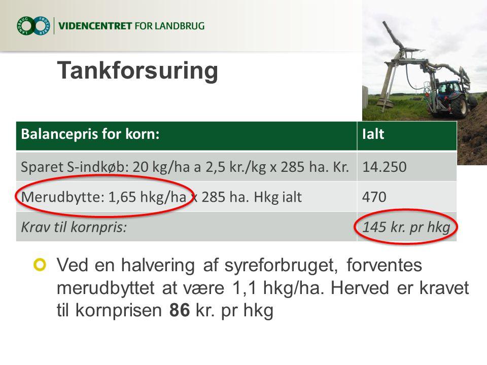 Tankforsuring Balancepris for korn: Ialt. Sparet S-indkøb: 20 kg/ha a 2,5 kr./kg x 285 ha. Kr. 14.250.