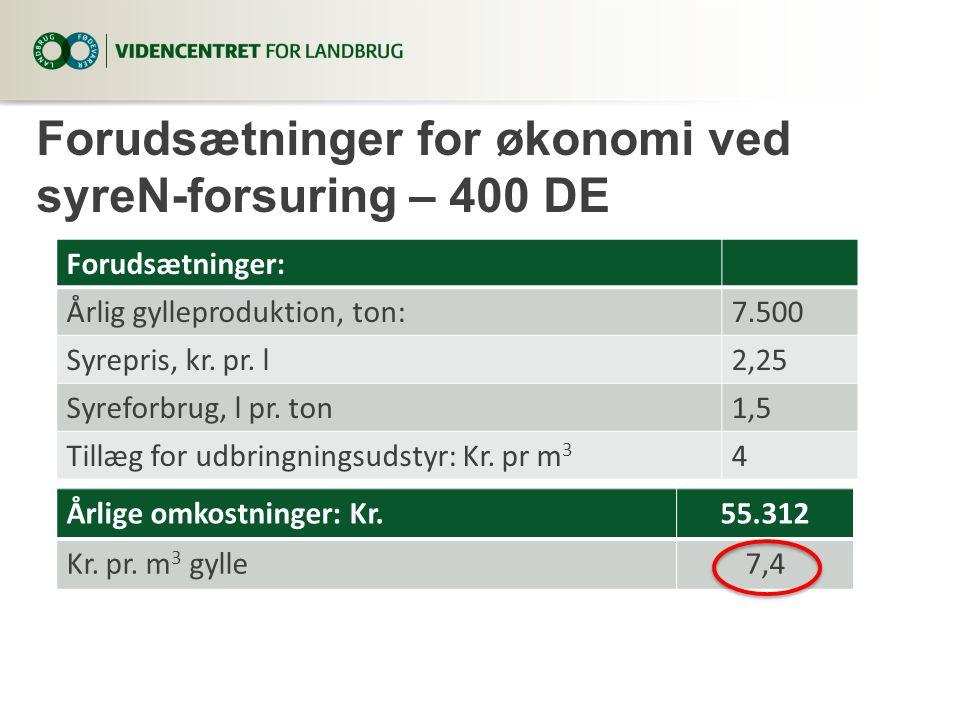 Forudsætninger for økonomi ved syreN-forsuring – 400 DE