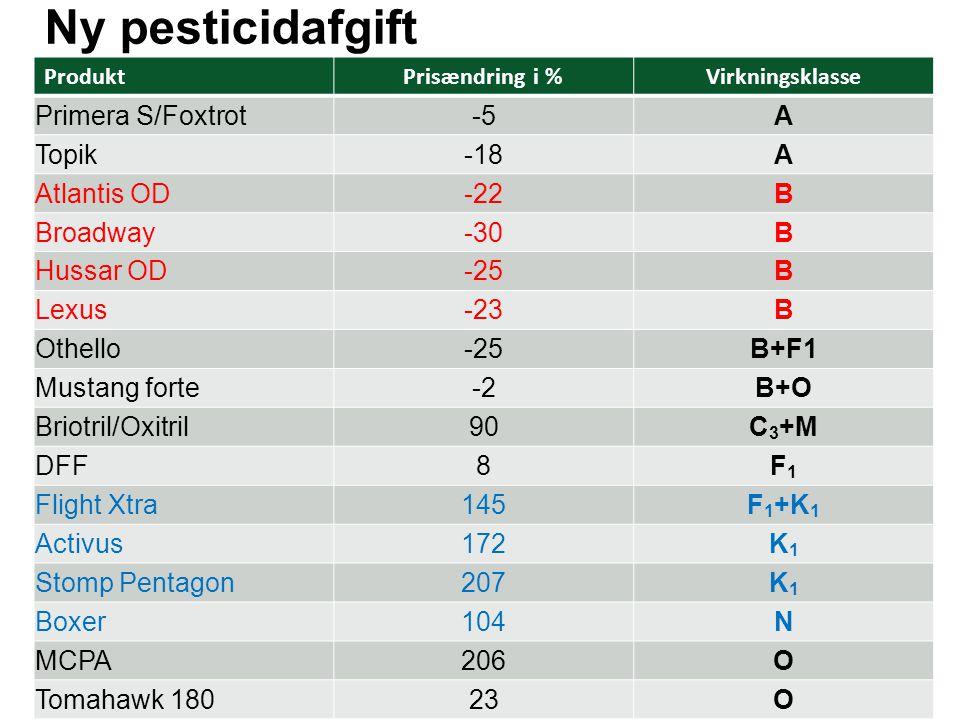 Ny pesticidafgift Primera S/Foxtrot -5 A Topik -18 Atlantis OD -22 B