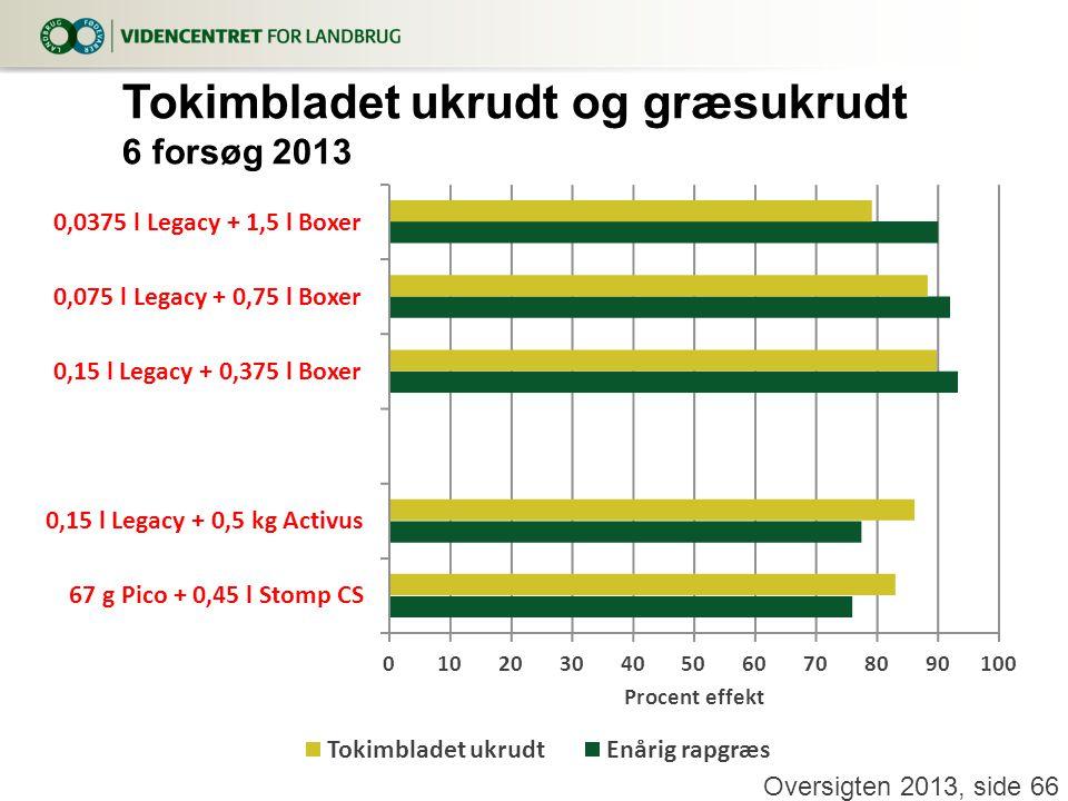 Tokimbladet ukrudt og græsukrudt 6 forsøg 2013