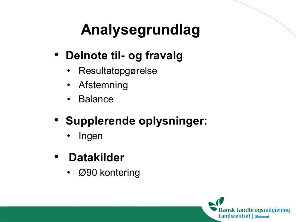 Analysegrundlag Delnote til- og fravalg Supplerende oplysninger: