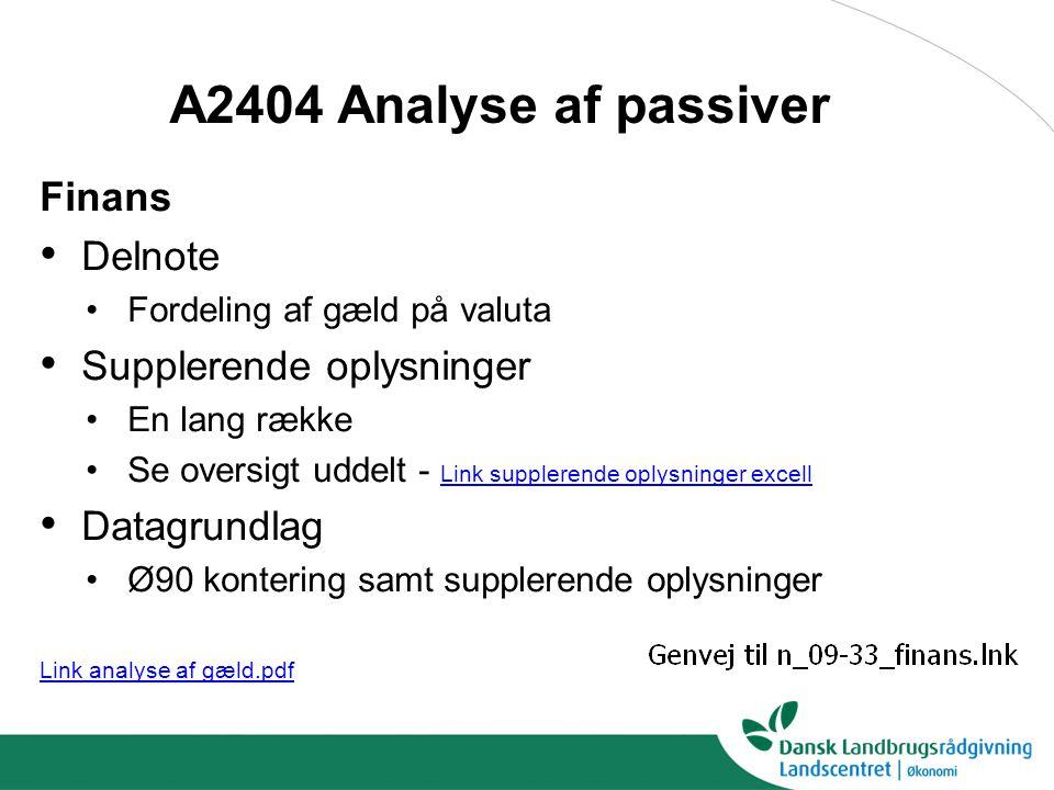 A2404 Analyse af passiver Finans Delnote Supplerende oplysninger