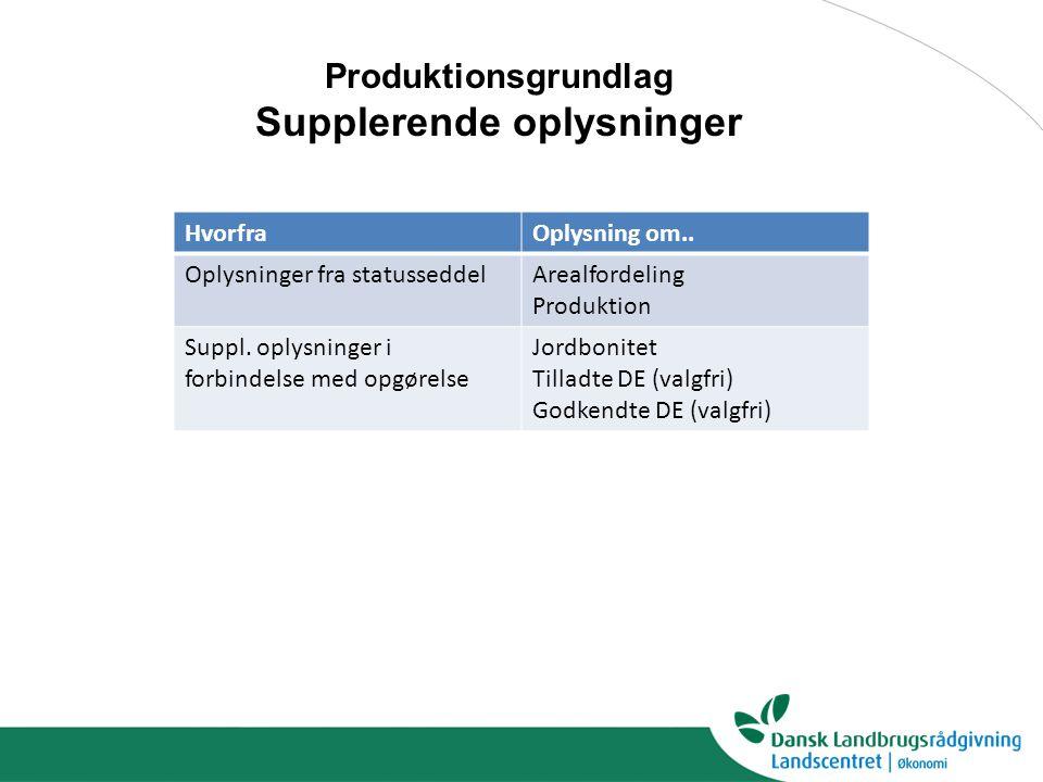 Produktionsgrundlag Supplerende oplysninger