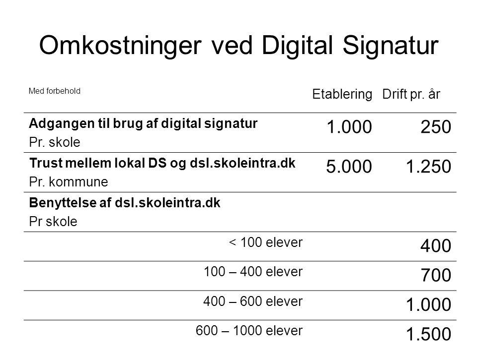Omkostninger ved Digital Signatur