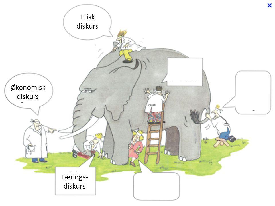 Etisk diskurs Økonomisk diskurs Lærings- diskurs
