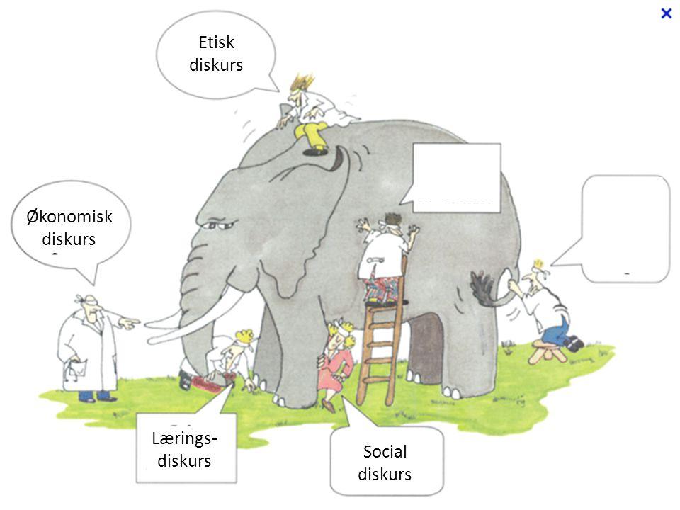 Etisk diskurs Økonomisk diskurs Lærings- diskurs Social diskurs