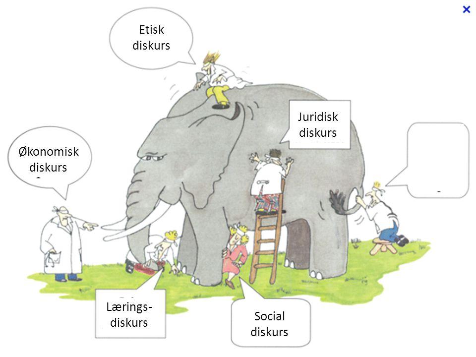 Etisk diskurs Juridisk diskurs Økonomisk diskurs Lærings- diskurs Social diskurs