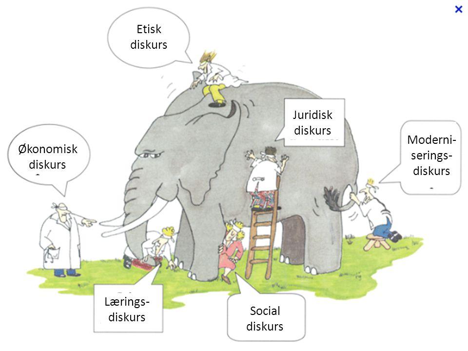 Etisk diskurs Juridisk diskurs. Moderni- serings- diskurs. Økonomisk diskurs. Lærings- diskurs.