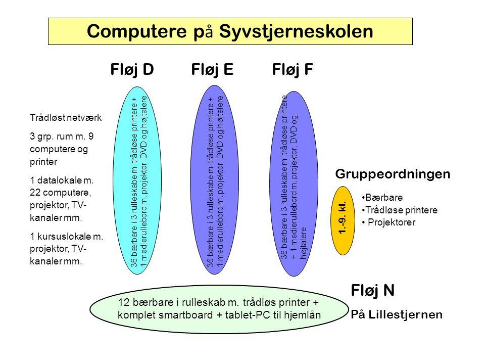 Computere på Syvstjerneskolen
