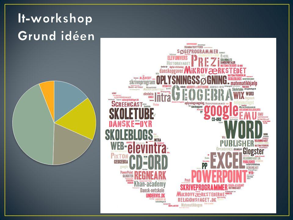 It-workshop Grund idéen