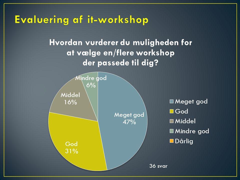 Evaluering af it-workshop