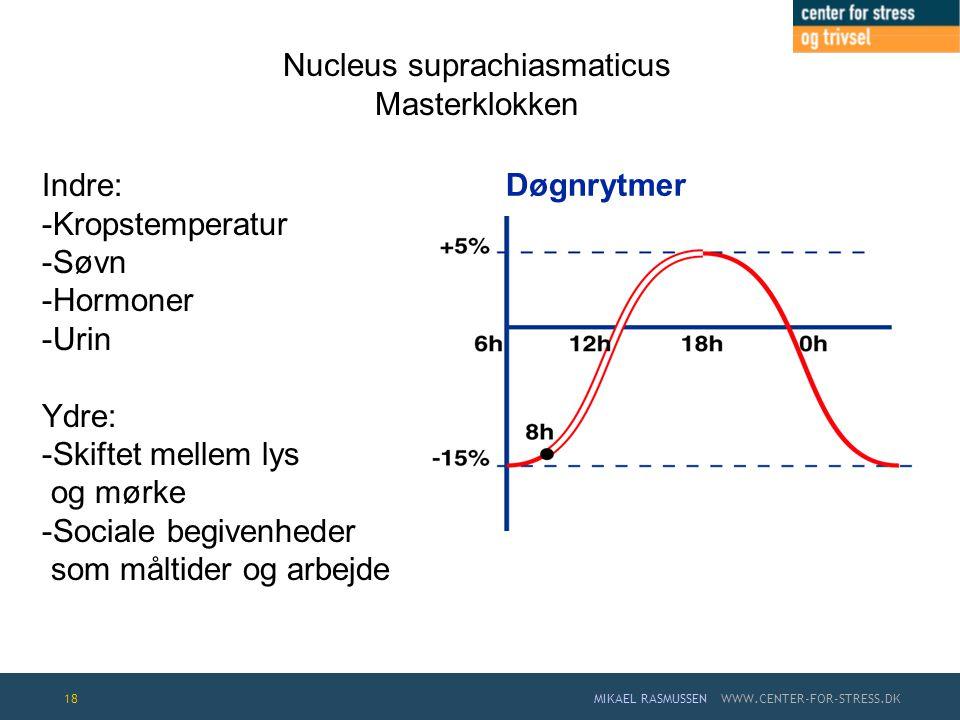 Nucleus suprachiasmaticus