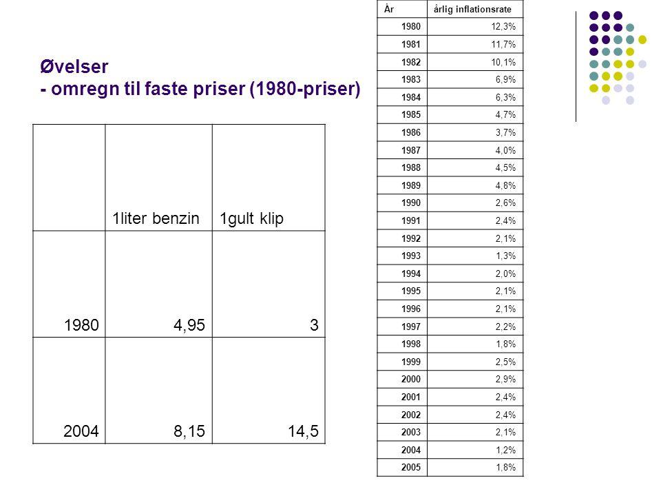 Øvelser - omregn til faste priser (1980-priser)