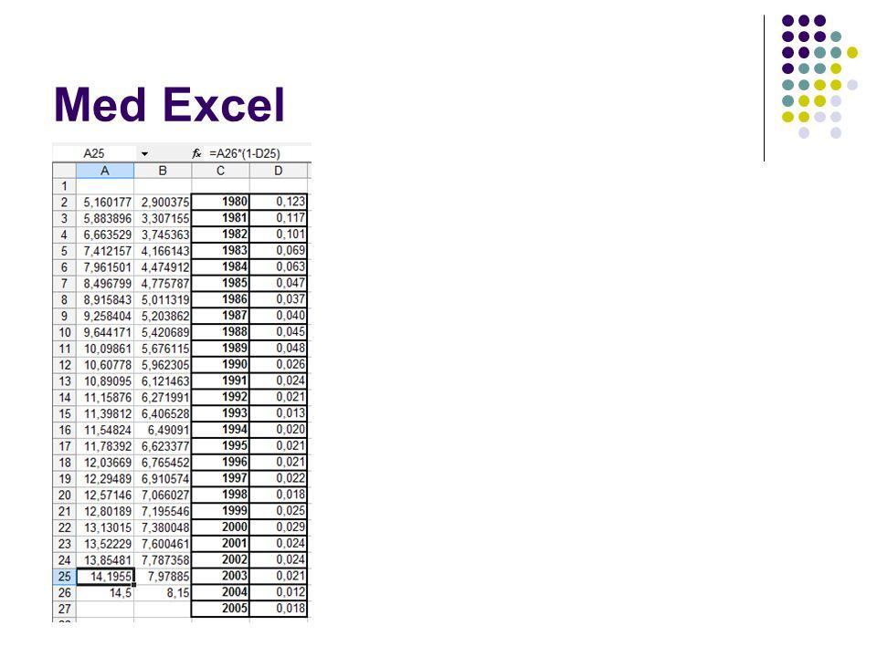 Med Excel