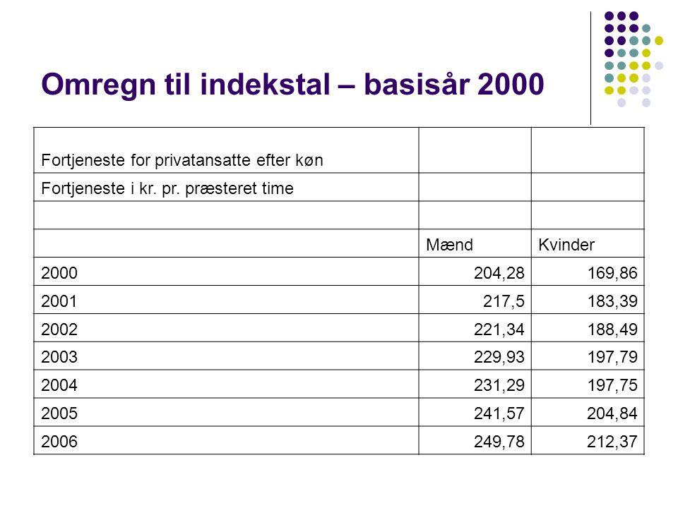 Omregn til indekstal – basisår 2000