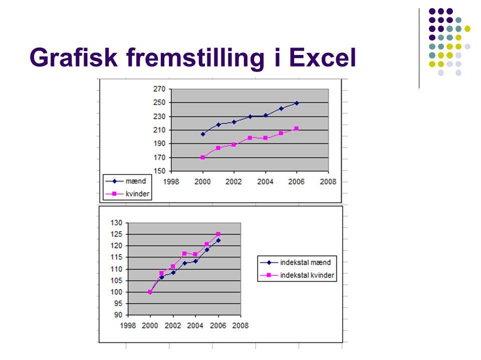 Grafisk fremstilling i Excel