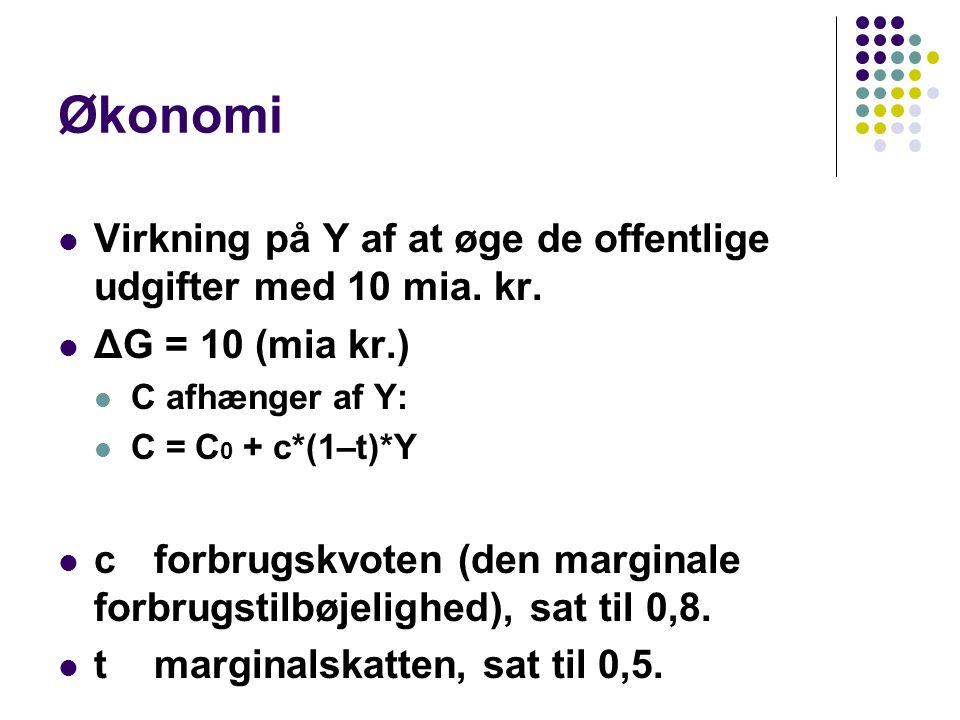 Økonomi Virkning på Y af at øge de offentlige udgifter med 10 mia. kr.