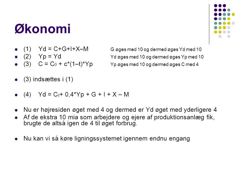 Økonomi (1) Yd = C+G+I+X–M G øges med 10 og dermed øges Yd med 10