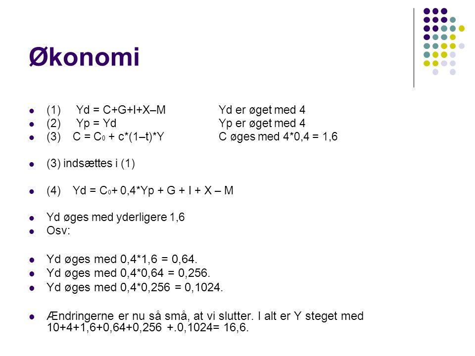 Økonomi Yd øges med 0,4*1,6 = 0,64. Yd øges med 0,4*0,64 = 0,256.