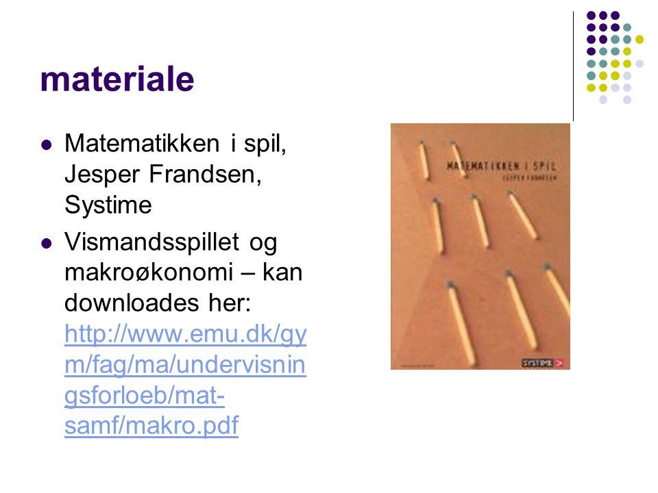 materiale Matematikken i spil, Jesper Frandsen, Systime