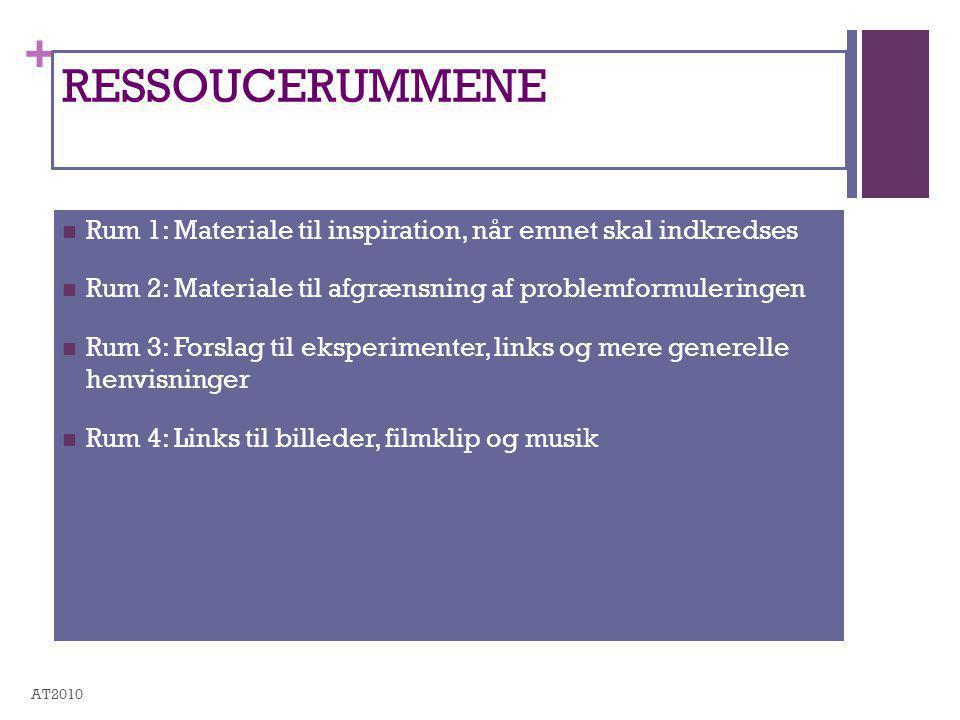 RESSOUCERUMMENE Rum 1: Materiale til inspiration, når emnet skal indkredses. Rum 2: Materiale til afgrænsning af problemformuleringen.