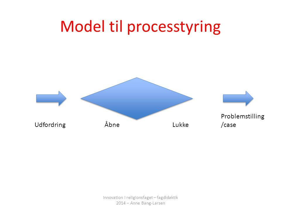 Model til processtyring