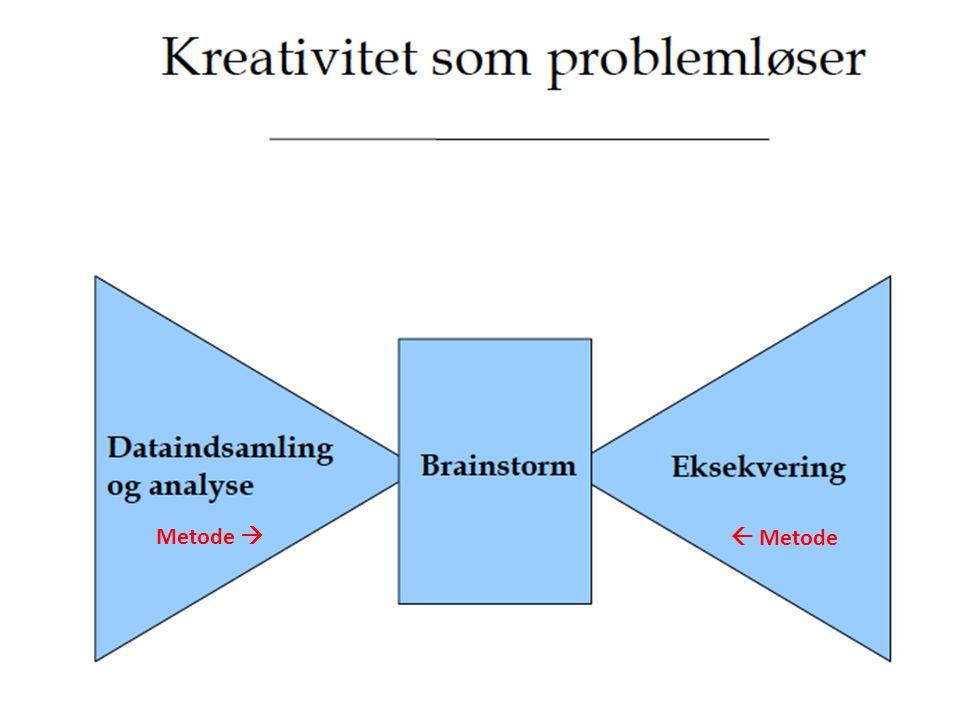 Metode   Metode