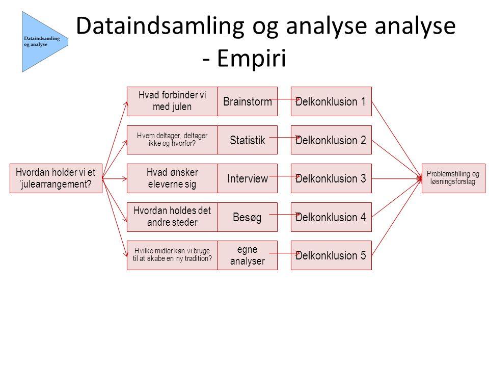 Dataindsamling og analyse analyse - Empiri