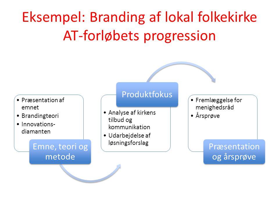 Eksempel: Branding af lokal folkekirke AT-forløbets progression