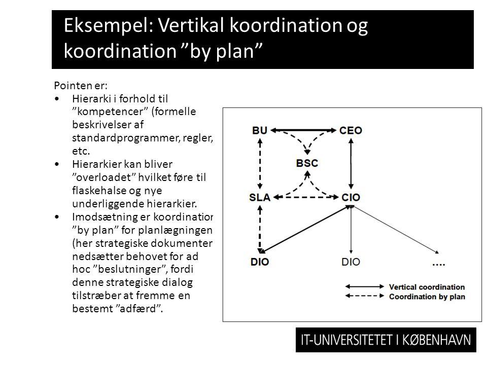Eksempel: Vertikal koordination og koordination by plan