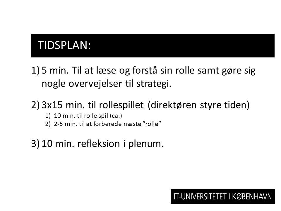 Tidsplan: 5 min. Til at læse og forstå sin rolle samt gøre sig nogle overvejelser til strategi. 3x15 min. til rollespillet (direktøren styre tiden)