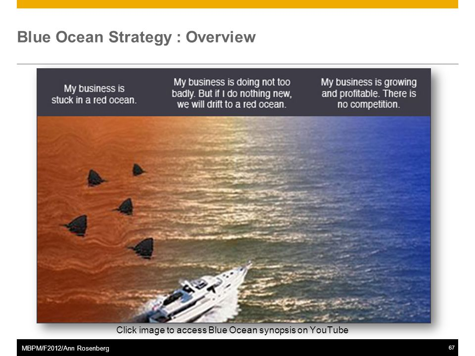 synopsis blue ocean strategy Blue ocean strategy cover art  publisher's summary  the bloody red ocean  of a shrinking profit pool, but by creating blue oceans of untapped new market.