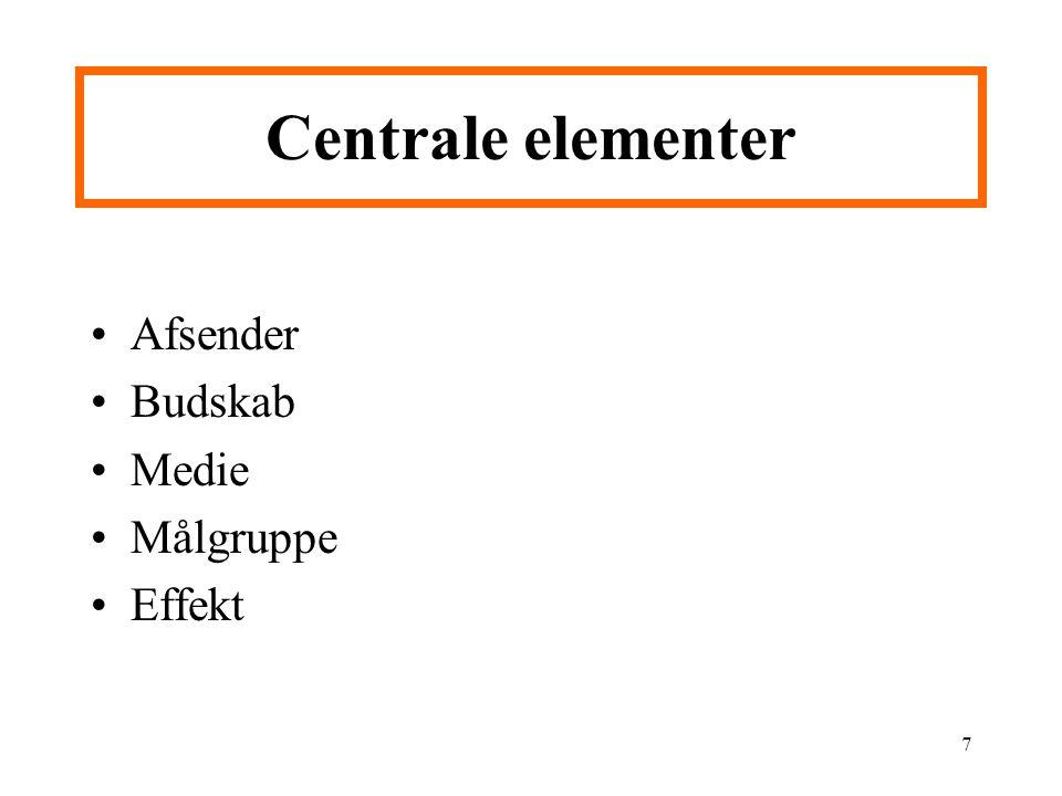 Centrale elementer Afsender Budskab Medie Målgruppe Effekt