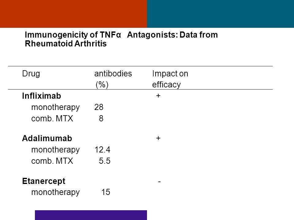 rheumatoid arthritis dansk
