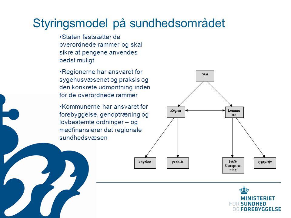 Styringsmodel på sundhedsområdet