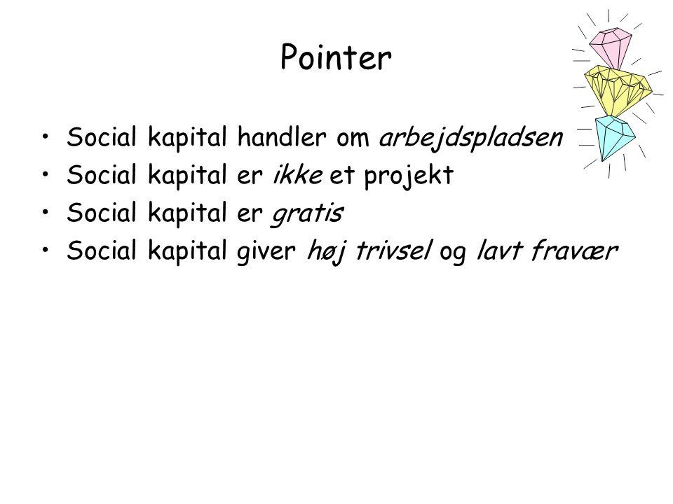 Pointer Social kapital handler om arbejdspladsen