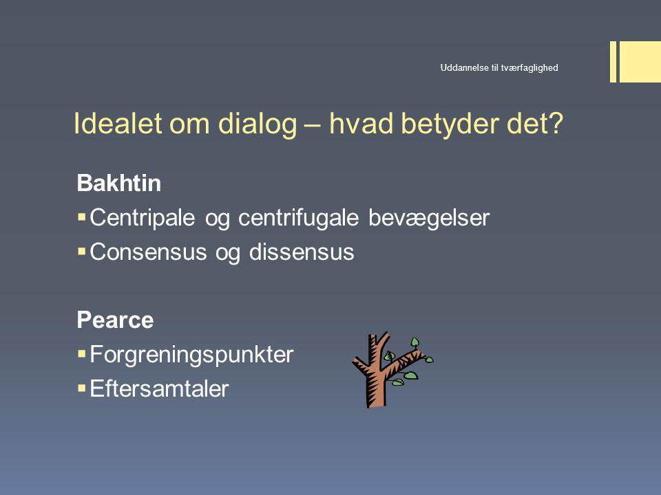 Idealet om dialog – hvad betyder det