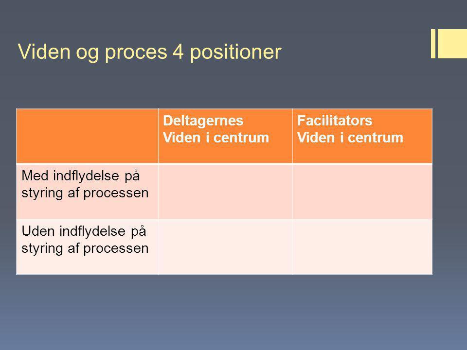 Viden og proces 4 positioner