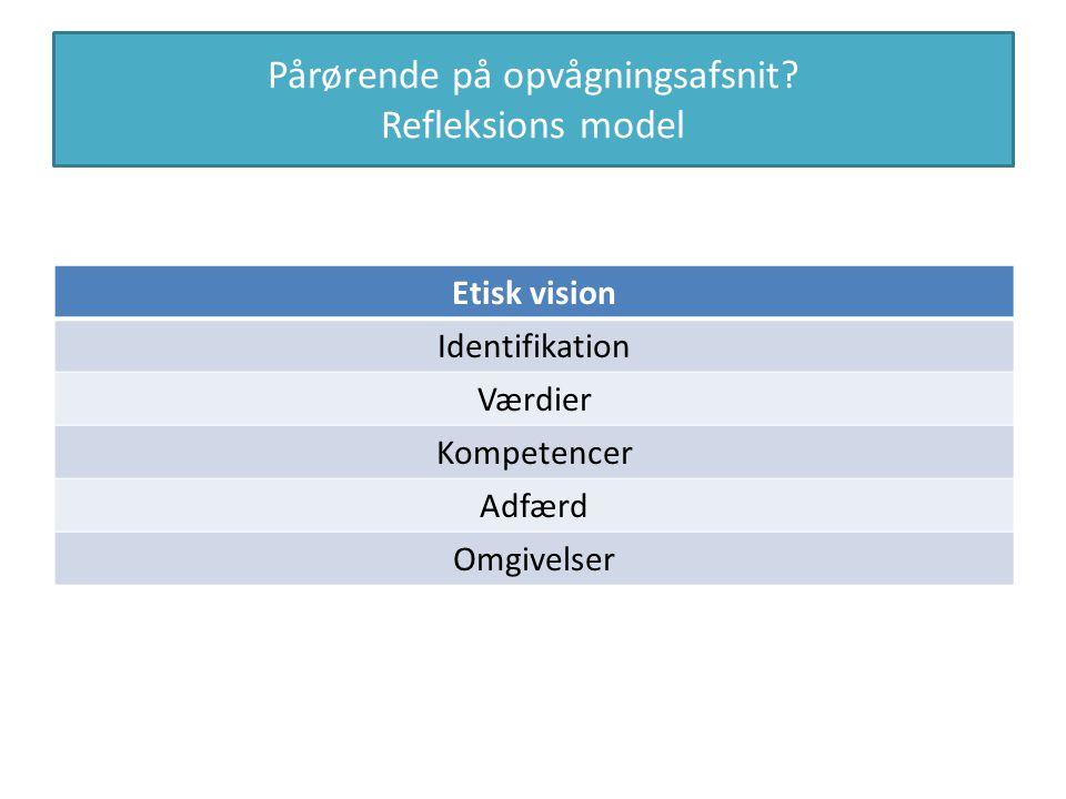 Pårørende på opvågningsafsnit Refleksions model