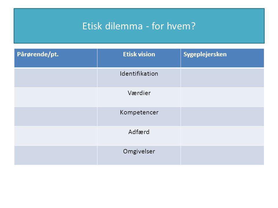 Etisk dilemma - for hvem