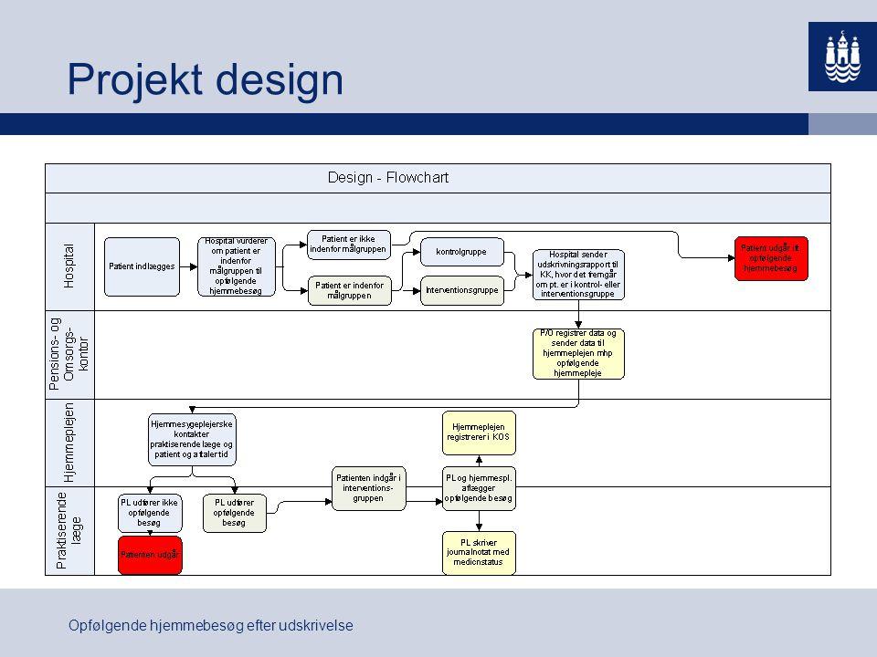 Projekt design