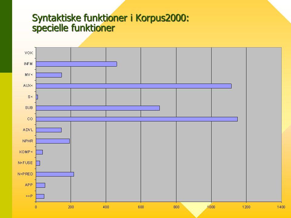 Syntaktiske funktioner i Korpus2000: specielle funktioner